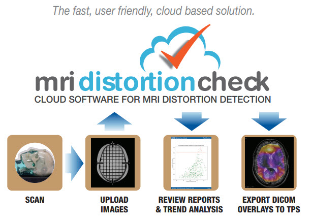 mri-distortion-check.jpg